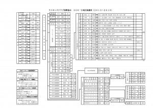 17-2_336D地区組織表2015-2016